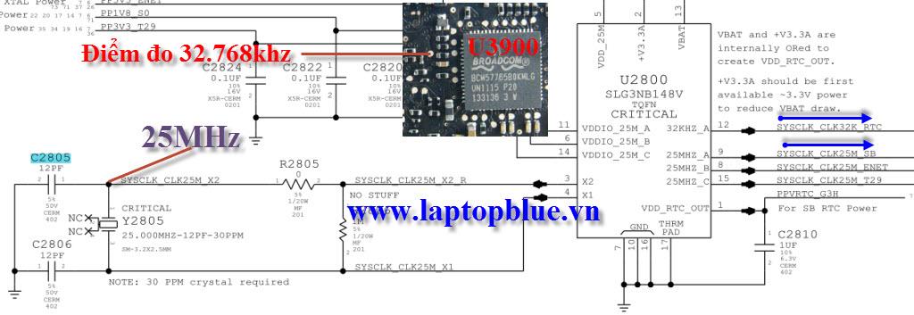 CLK MACBOOK PRO A1278  HM65