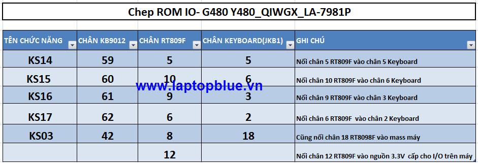 Chep ROM IO- G480 Y480_QIWGX_LA-7981P