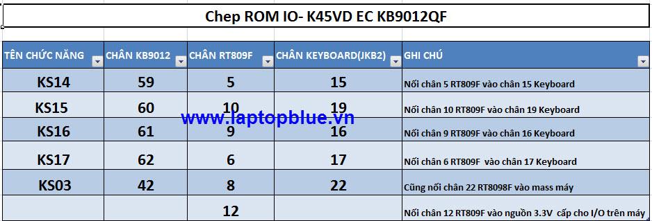 Chep ROM IO- K45VD EC KB9012QF