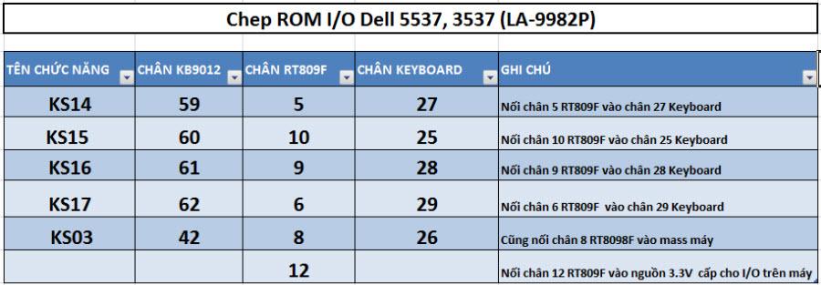 chep_rom_io_dell_15r-3537_15r-5537_LA-9982P