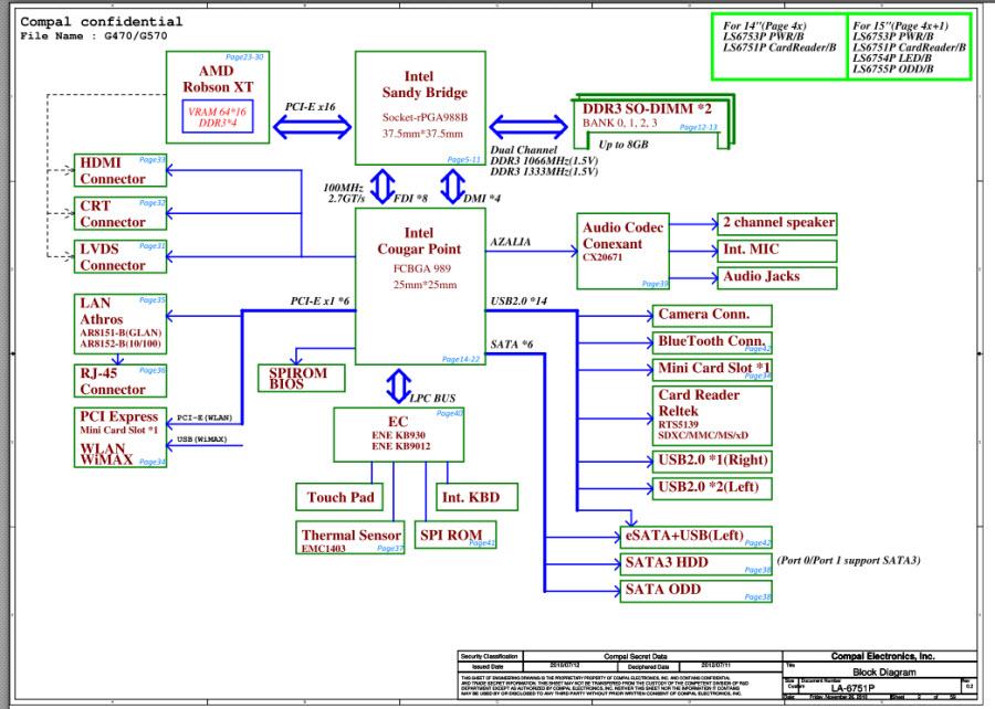 Lenovo_G470_G570_Compal_LA-6751P_LA-6753P_Laptop_Schematics