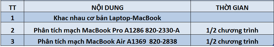 DAY SUA MACBOOK IPAD
