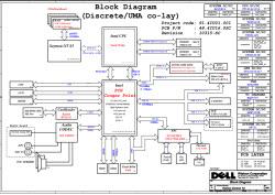 Laptop Schematics on