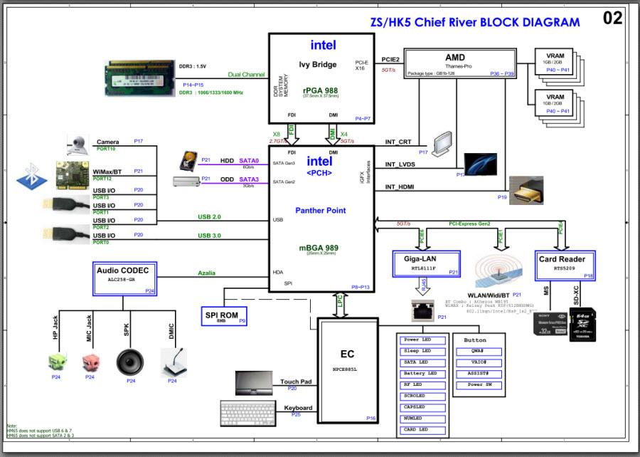 Schematic_Sony_Vao_MBX-268-_HK5